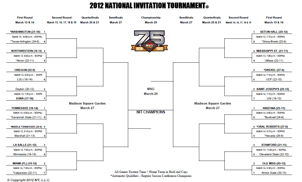 NIT Basketball Tournament 2012 bracket and games schedule summary ...