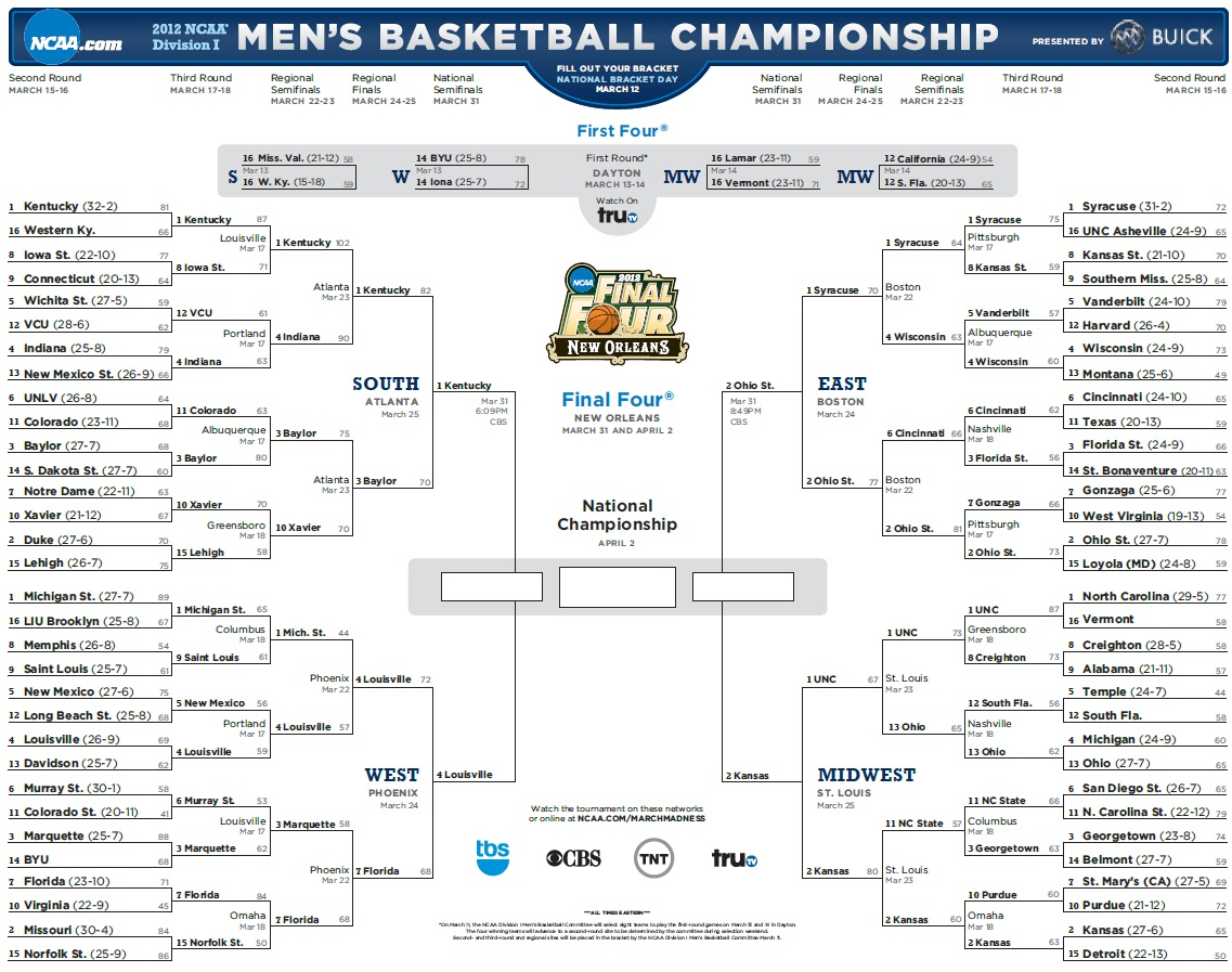 2012 NCAA Men's Basketball Tournament: Final Four and Bracket Revealed