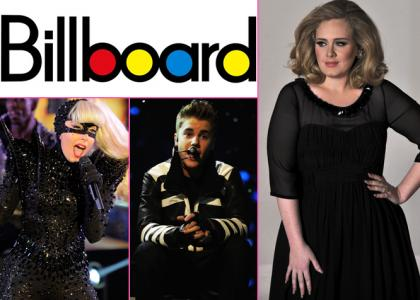 2012 Billboard Music Awards