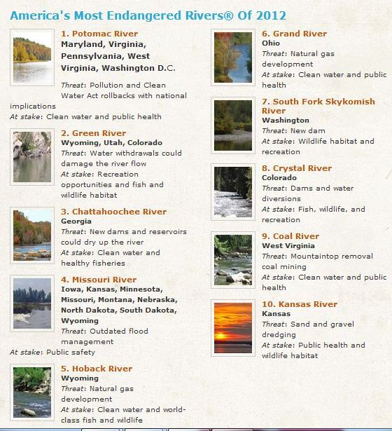 America's Most Endangered Rivers for 2012
